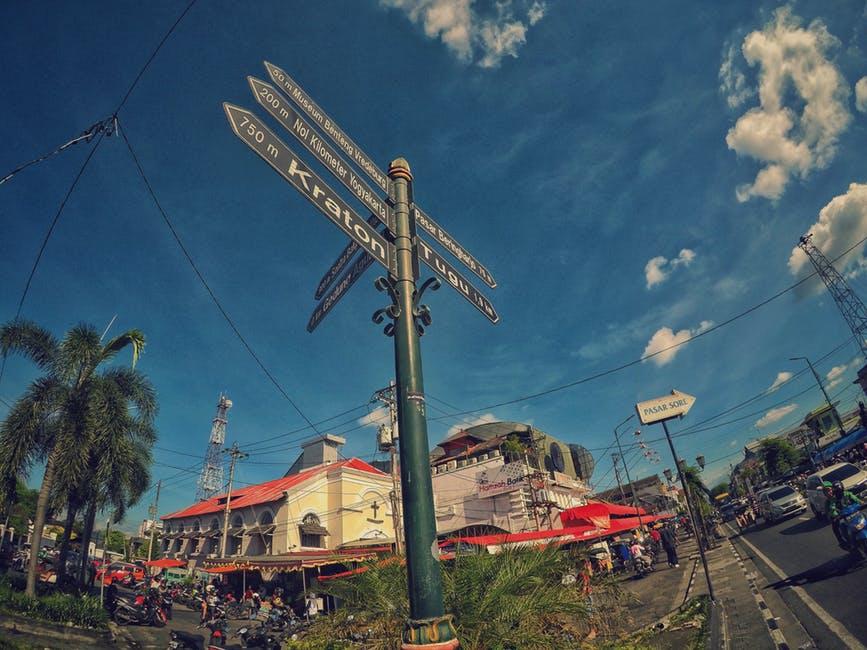 Top 8 Destinasi Wisata Yang Instagramable Di Yogyakarta Abadi